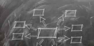 sistema_di_gestione_aziendale